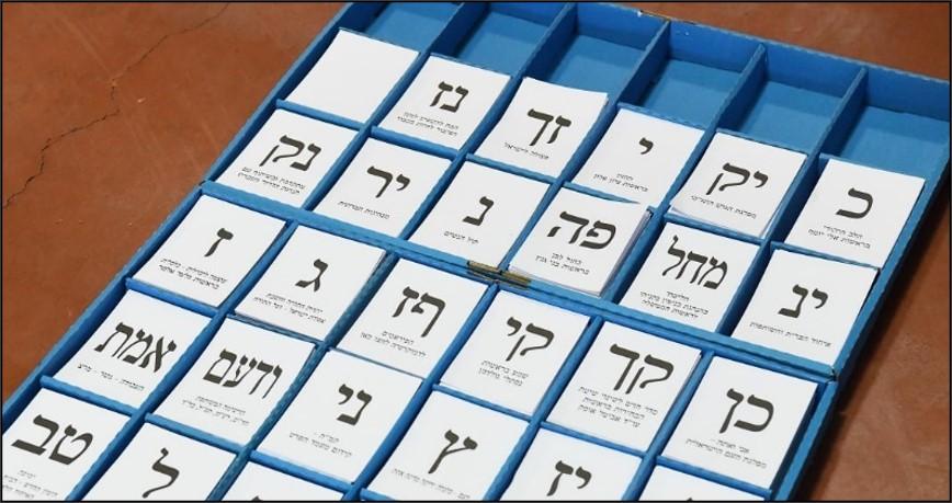 תנופה, תקווה חדשה, כלכלה, הישראלים ועוד: מפריטים את המפלגות