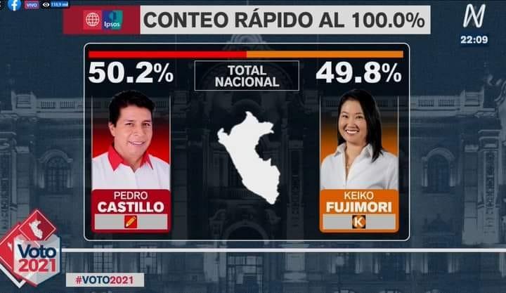 מרוץ צמוד בבחירות לנשיאות פרו: מועמד השמאל חושש מזיופים ואי סדרים בספירת הקולות